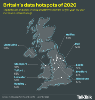 A record breaking year: A glimpse into Britain's 2020 online habits